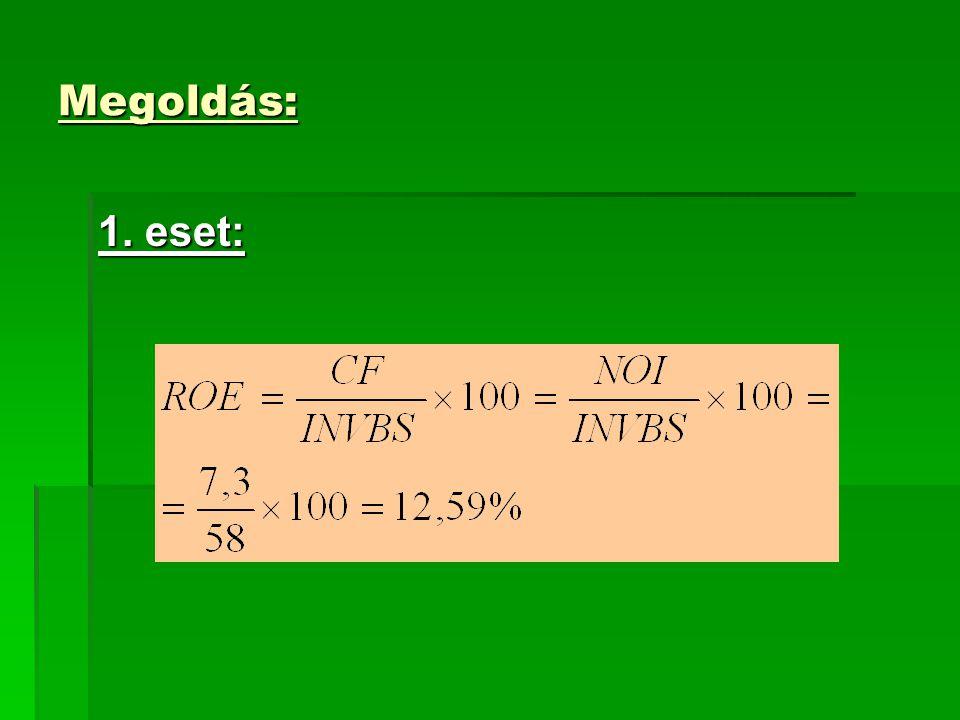 Megoldás: 1. eset: Mivel nincs hitel, így a CF=NOI.