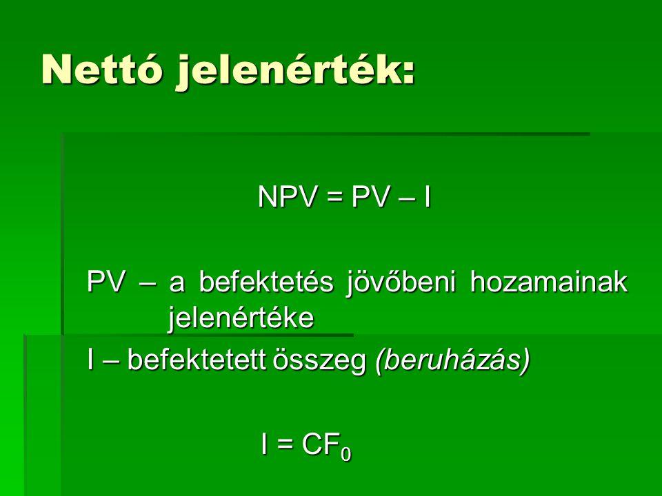Nettó jelenérték: NPV = PV – I