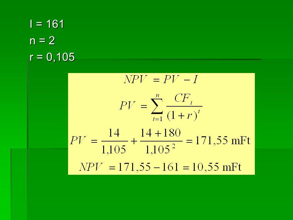 I = 161 n = 2 r = 0,105 NPV>0, tehát az ingatlant érdemes megvásárolni.