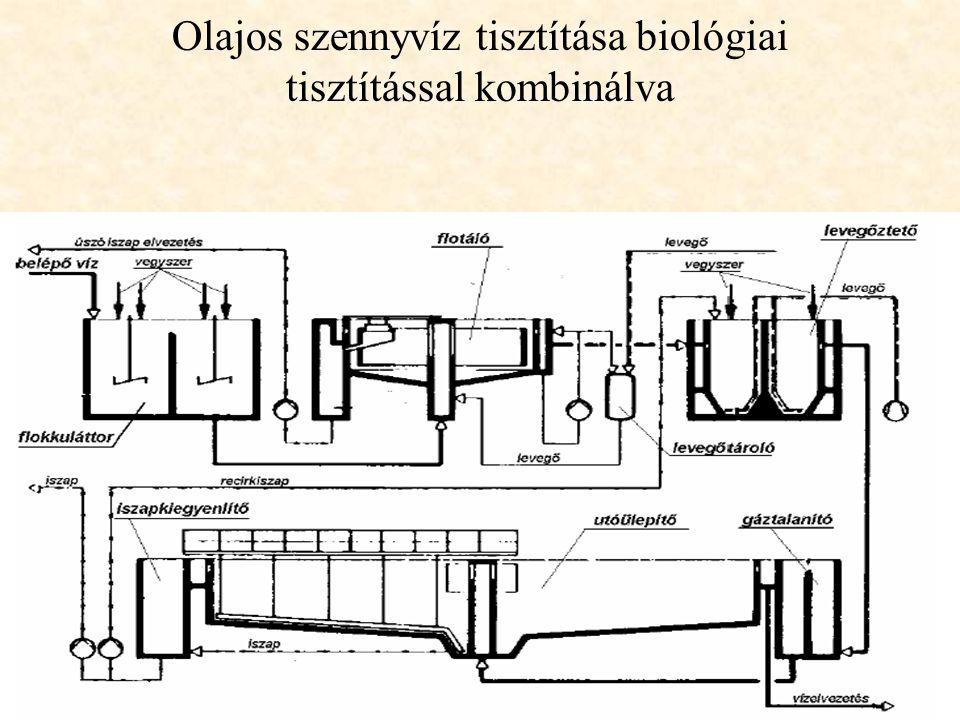 Olajos szennyvíz tisztítása biológiai tisztítással kombinálva