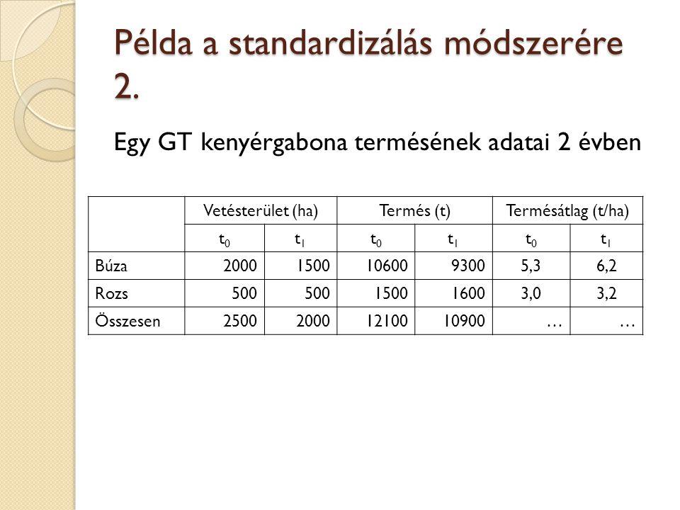 Példa a standardizálás módszerére 2.