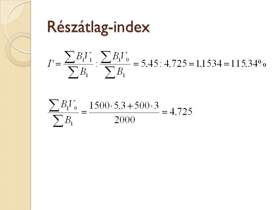 Részátlag-index