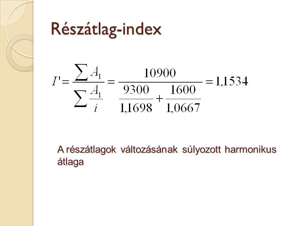 Részátlag-index A részátlagok változásának súlyozott harmonikus átlaga