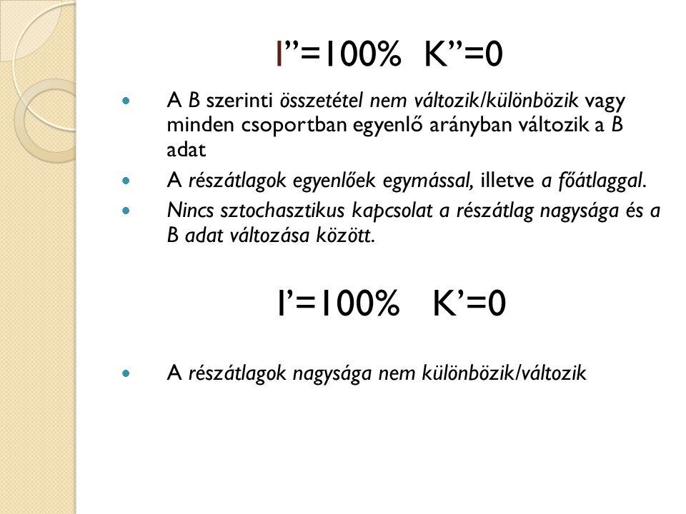 I''=100% K''=0 A B szerinti összetétel nem változik/különbözik vagy minden csoportban egyenlő arányban változik a B adat.