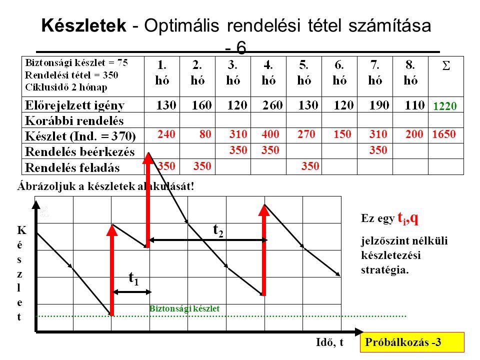 Készletek - Optimális rendelési tétel számítása - 6