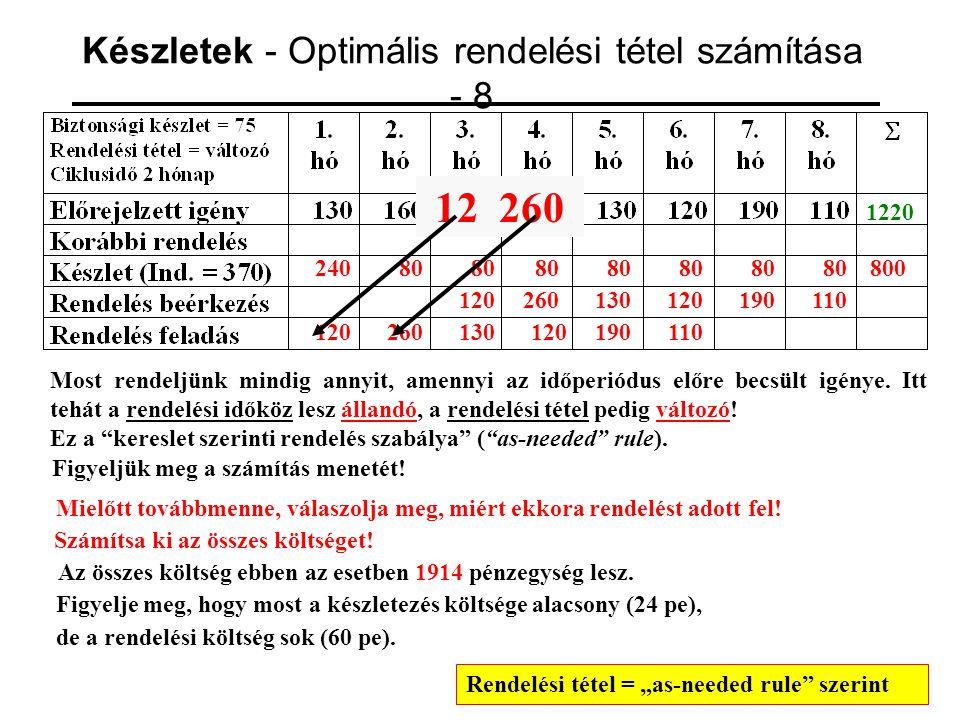 Készletek - Optimális rendelési tétel számítása - 8