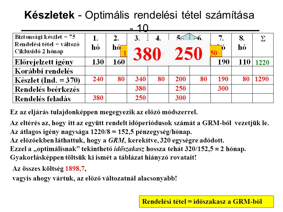 Készletek - Optimális rendelési tétel számítása - 10