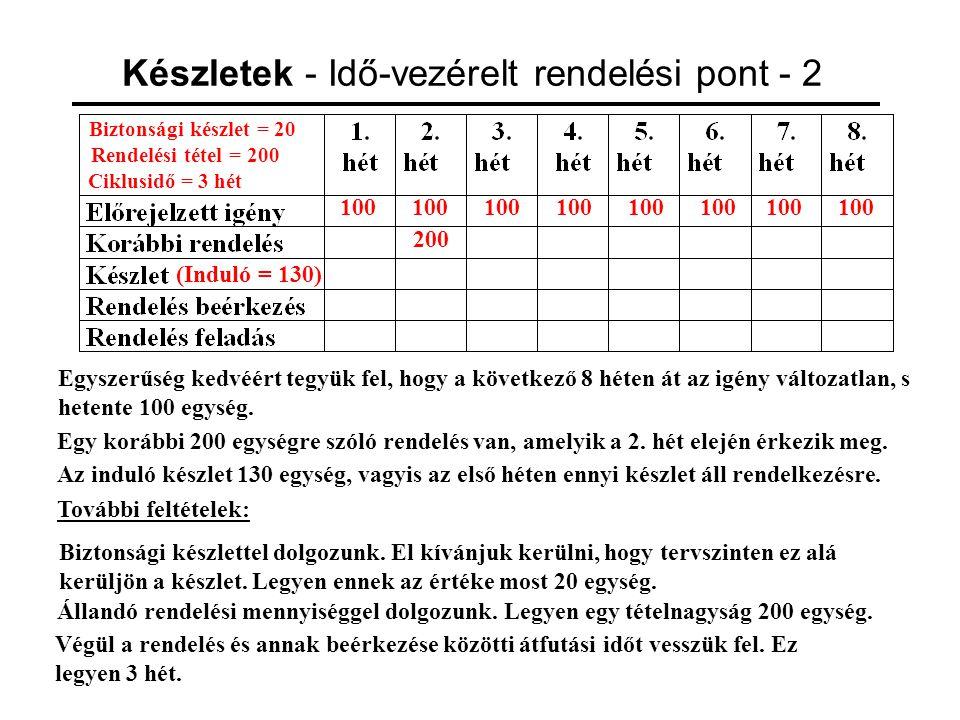 Készletek - Idő-vezérelt rendelési pont - 2