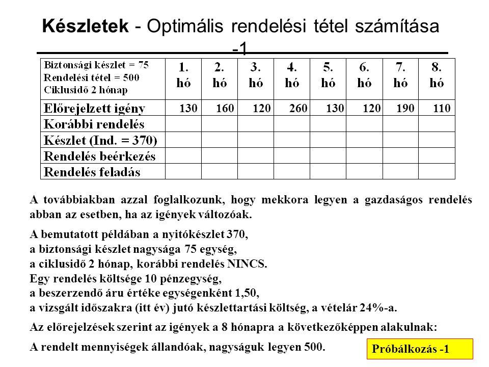 Készletek - Optimális rendelési tétel számítása -1