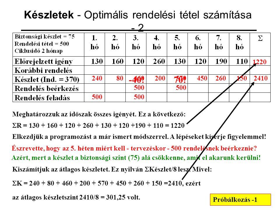Készletek - Optimális rendelési tétel számítása - 2