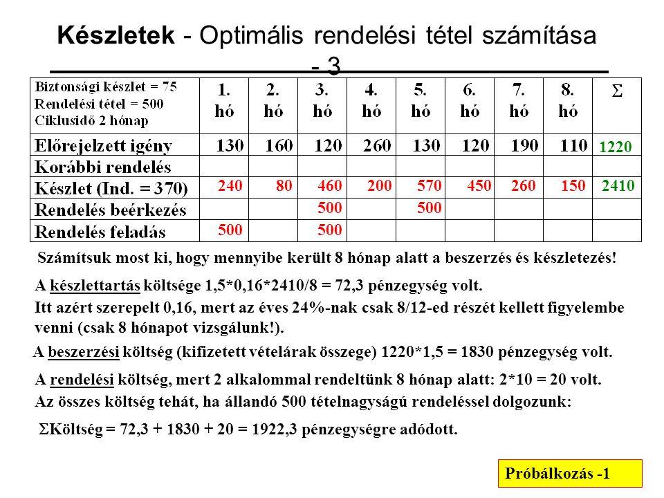 Készletek - Optimális rendelési tétel számítása - 3
