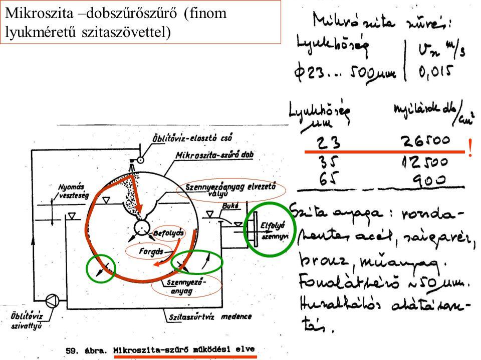 Mikroszita –dobszűrőszűrő (finom lyukméretű szitaszövettel)
