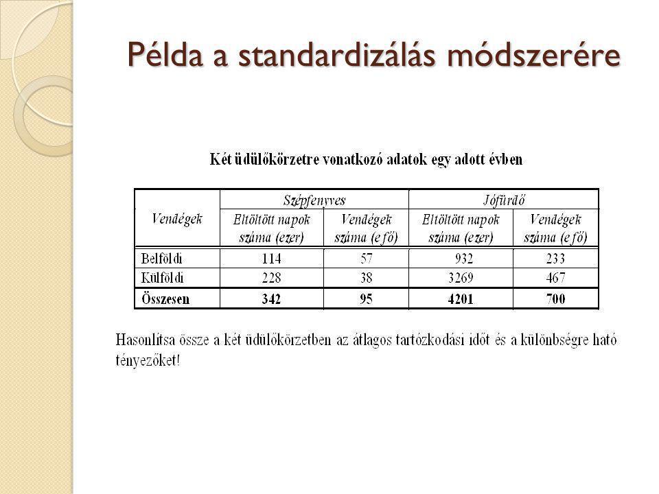 Példa a standardizálás módszerére