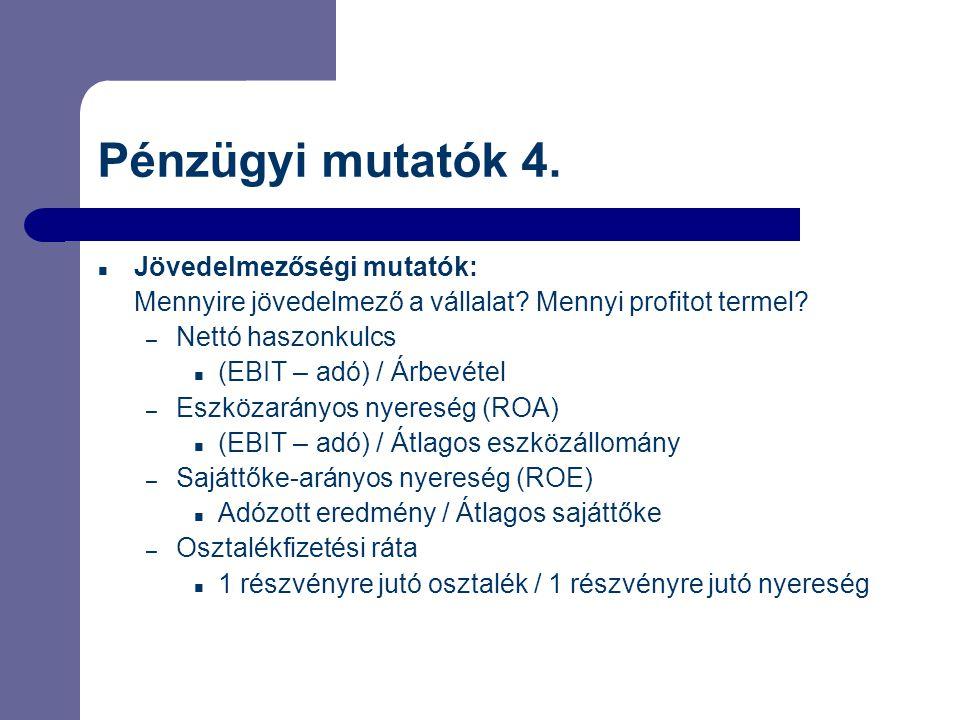 Pénzügyi mutatók 4. Jövedelmezőségi mutatók: