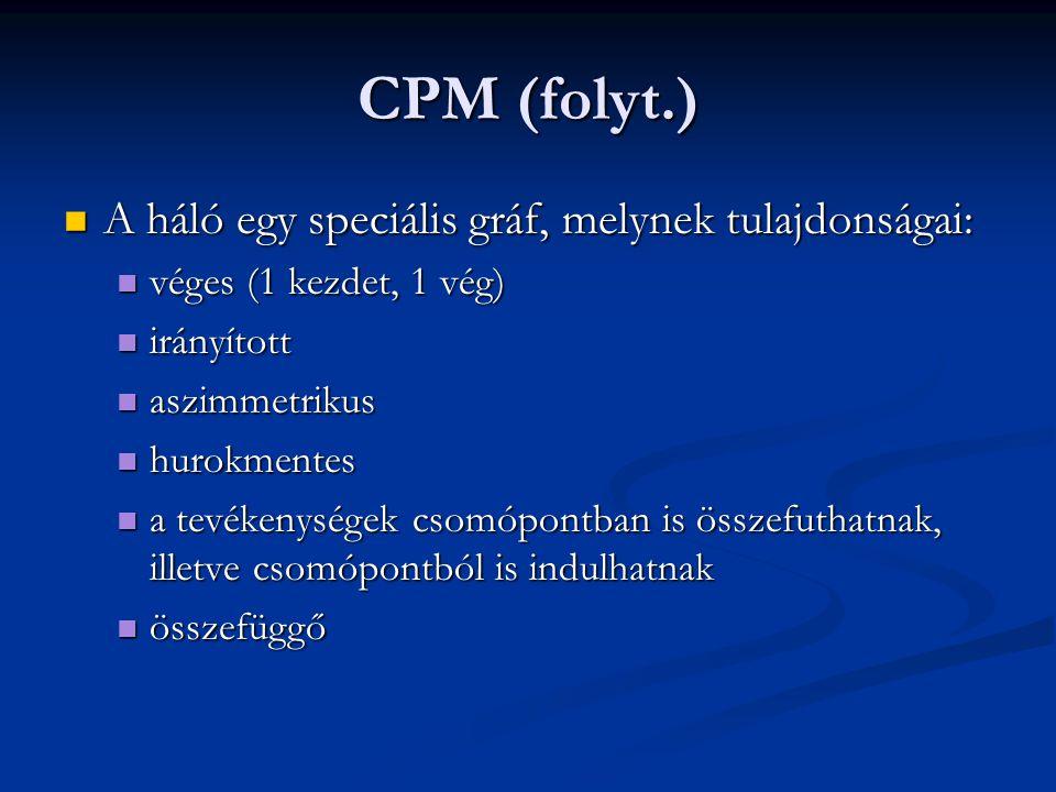 CPM (folyt.) A háló egy speciális gráf, melynek tulajdonságai: