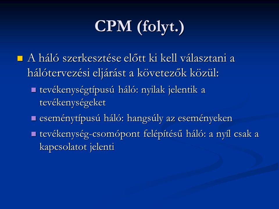 CPM (folyt.) A háló szerkesztése előtt ki kell választani a hálótervezési eljárást a követezők közül: