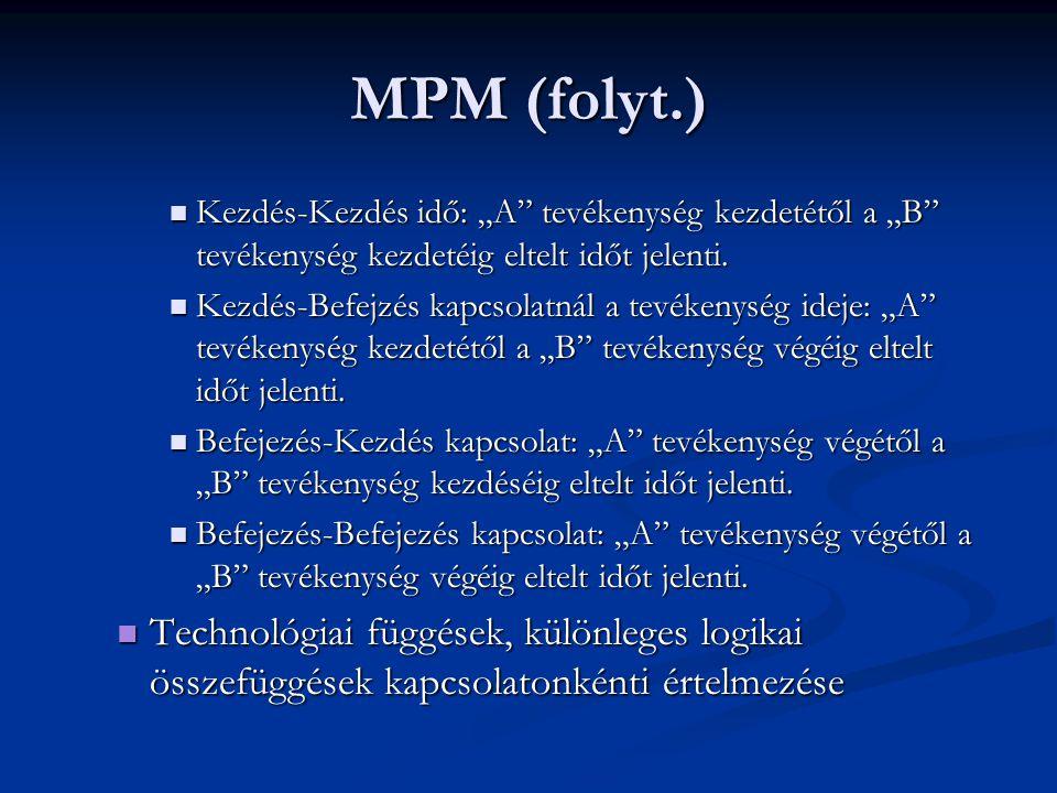 """MPM (folyt.) Kezdés-Kezdés idő: """"A tevékenység kezdetétől a """"B tevékenység kezdetéig eltelt időt jelenti."""