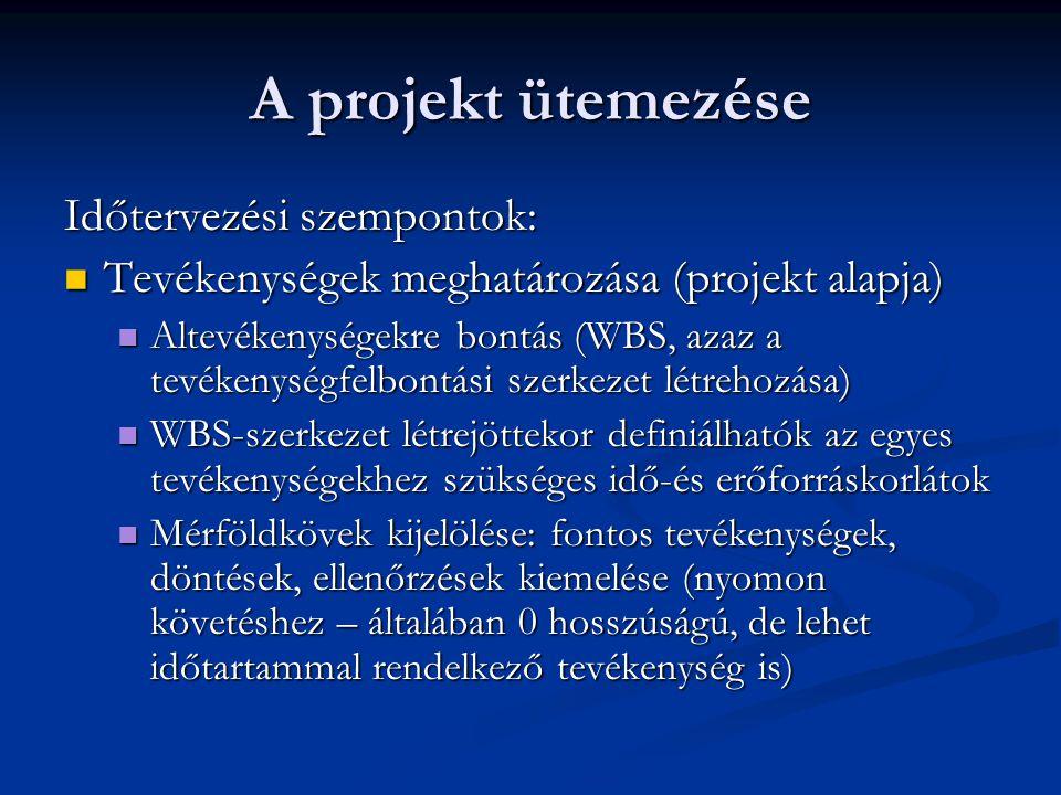 A projekt ütemezése Időtervezési szempontok:
