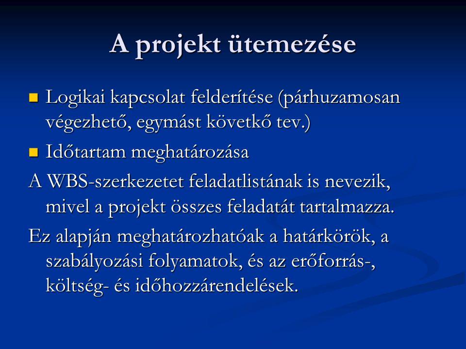 A projekt ütemezése Logikai kapcsolat felderítése (párhuzamosan végezhető, egymást követkő tev.) Időtartam meghatározása.