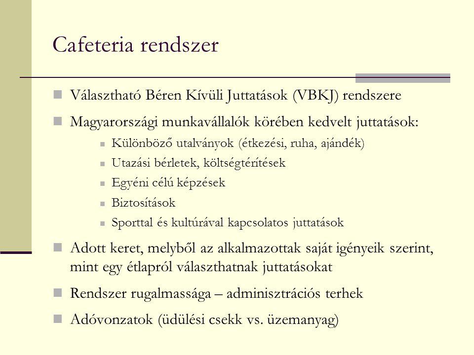 Cafeteria rendszer Választható Béren Kívüli Juttatások (VBKJ) rendszere. Magyarországi munkavállalók körében kedvelt juttatások: