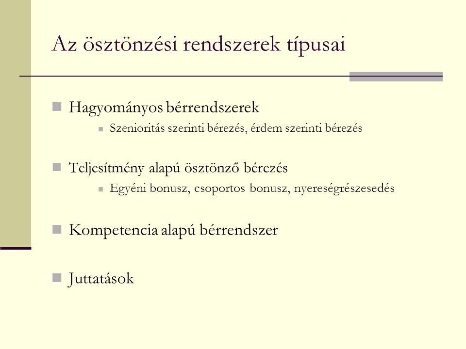 Az ösztönzési rendszerek típusai