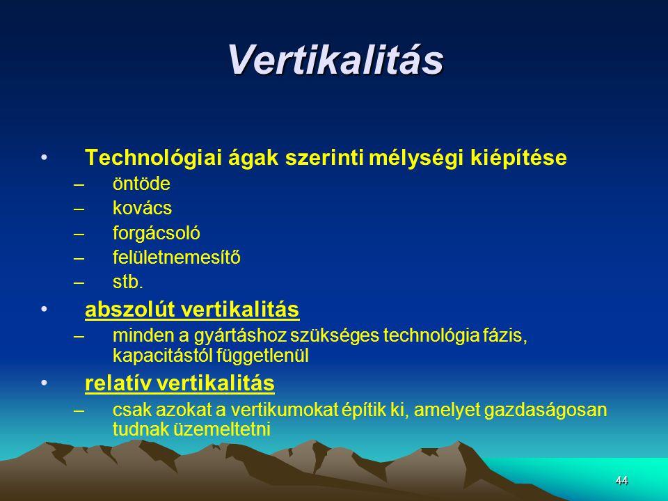 Vertikalitás Technológiai ágak szerinti mélységi kiépítése