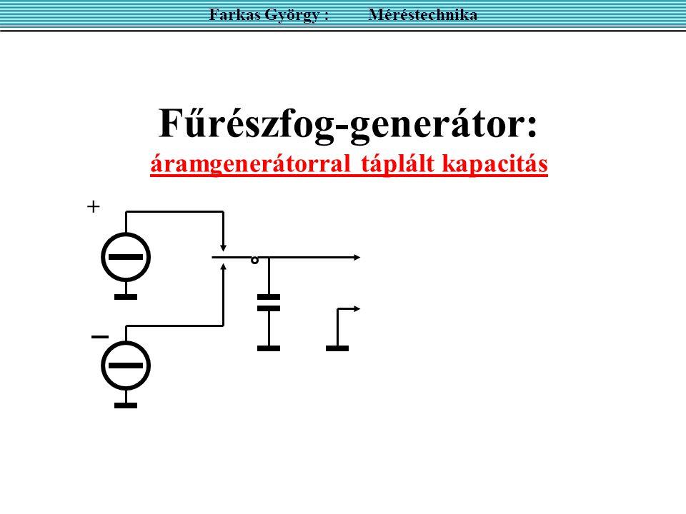 Fűrészfog-generátor: áramgenerátorral táplált kapacitás