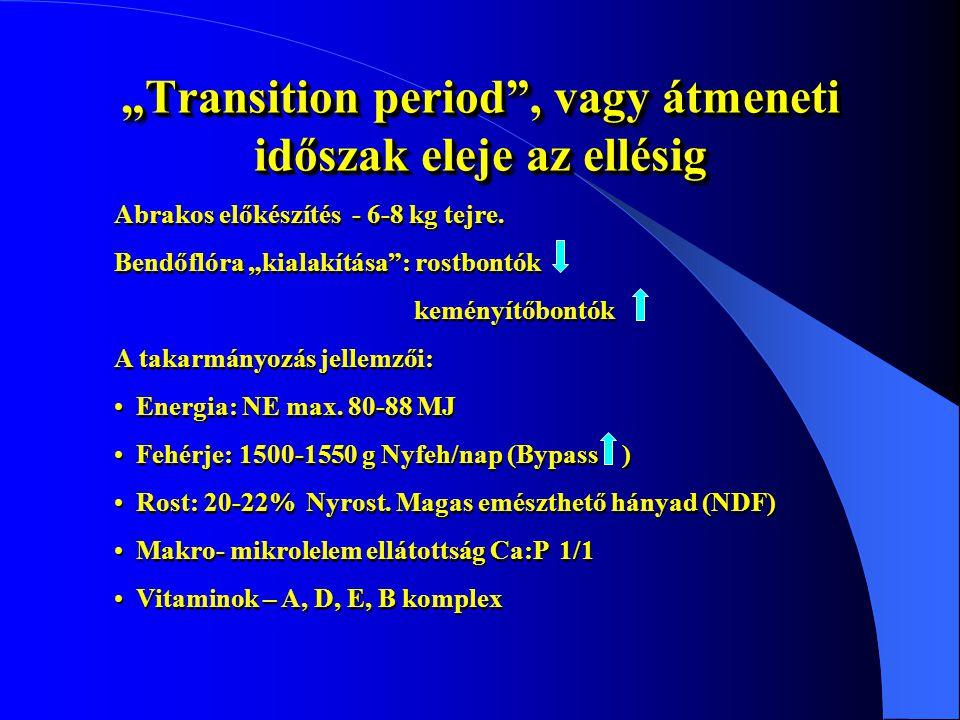 """""""Transition period , vagy átmeneti időszak eleje az ellésig"""
