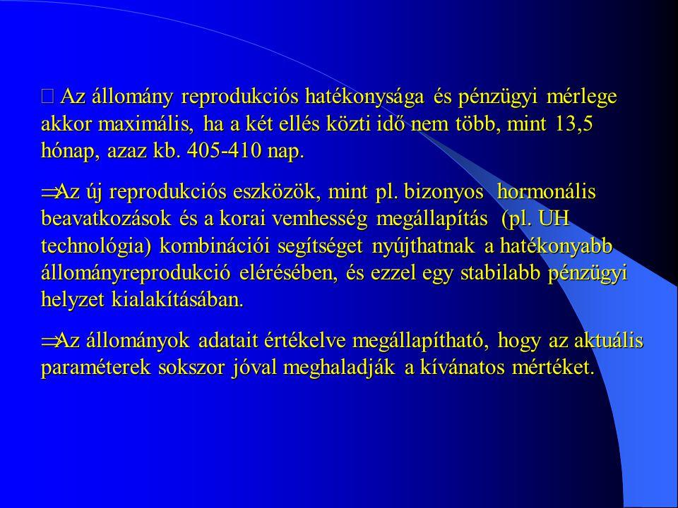 Þ Az állomány reprodukciós hatékonysága és pénzügyi mérlege akkor maximális, ha a két ellés közti idő nem több, mint 13,5 hónap, azaz kb. 405-410 nap.