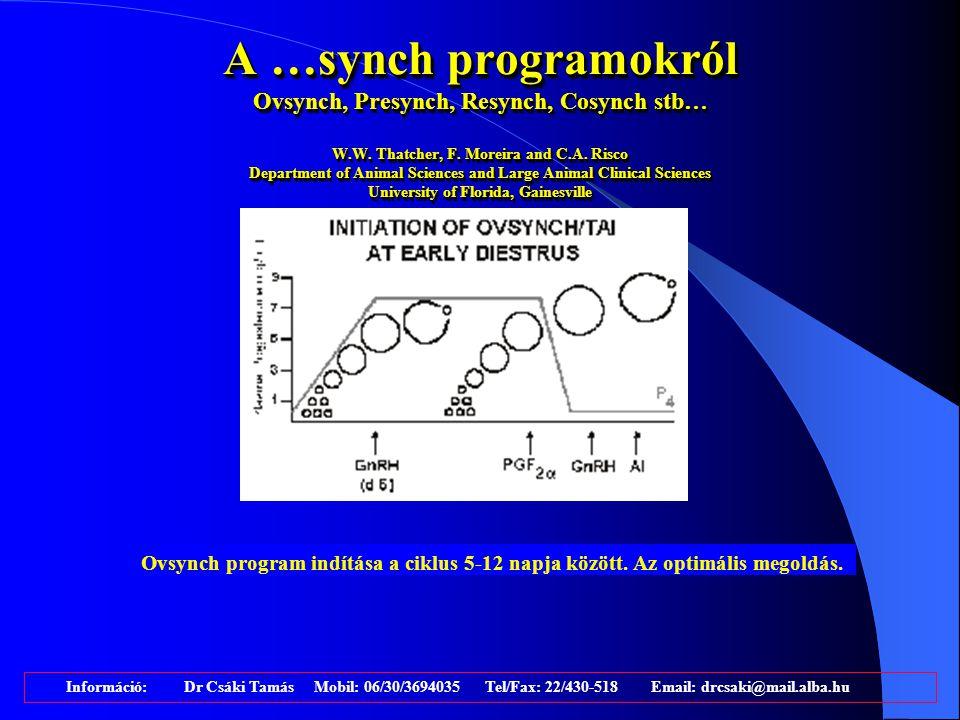 A …synch programokról Ovsynch, Presynch, Resynch, Cosynch stb… W. W