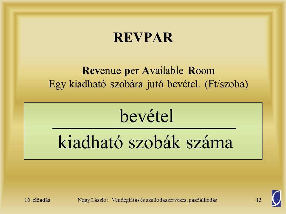 bevétel kiadható szobák száma REVPAR