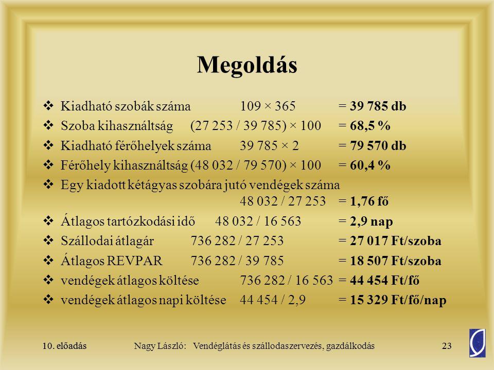 Megoldás Kiadható szobák száma 109 × 365 = 39 785 db