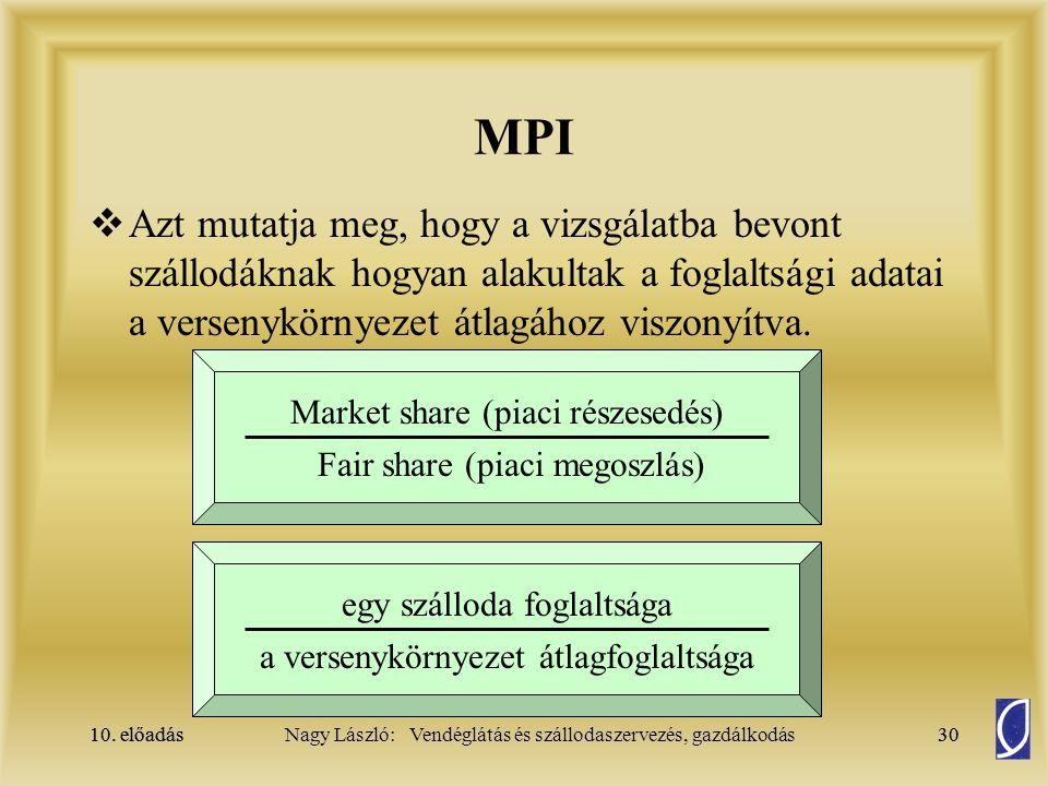 MPI Azt mutatja meg, hogy a vizsgálatba bevont szállodáknak hogyan alakultak a foglaltsági adatai a versenykörnyezet átlagához viszonyítva.