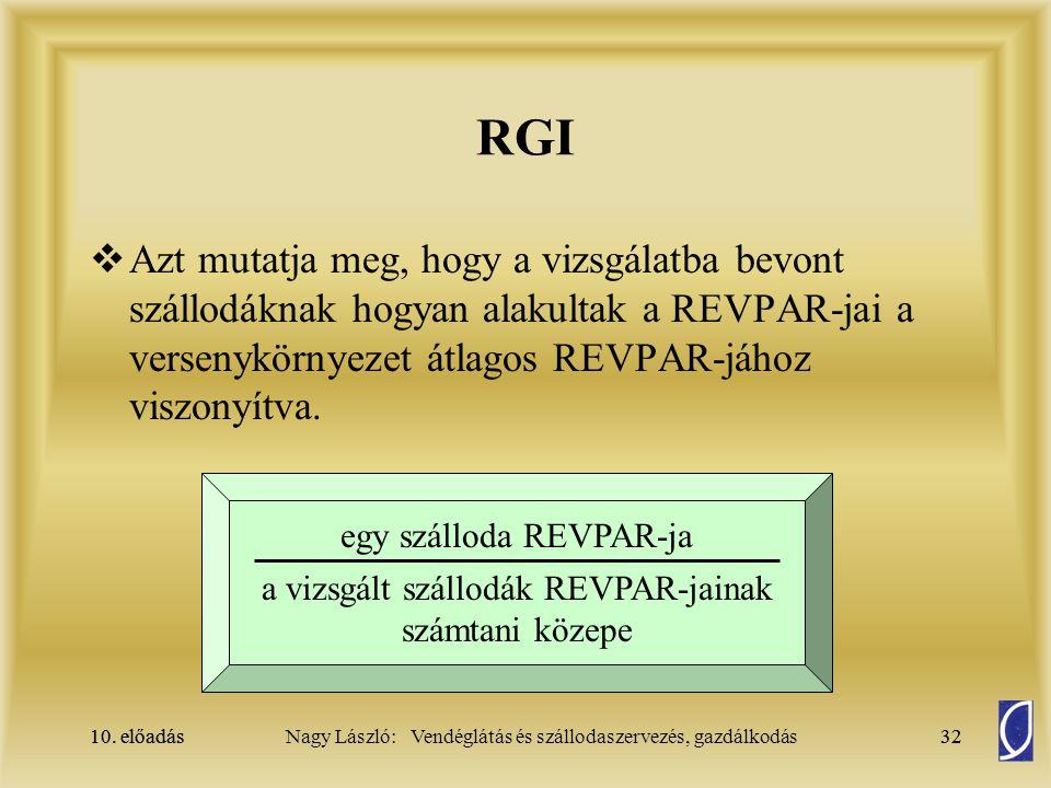 RGI Azt mutatja meg, hogy a vizsgálatba bevont szállodáknak hogyan alakultak a REVPAR-jai a versenykörnyezet átlagos REVPAR-jához viszonyítva.