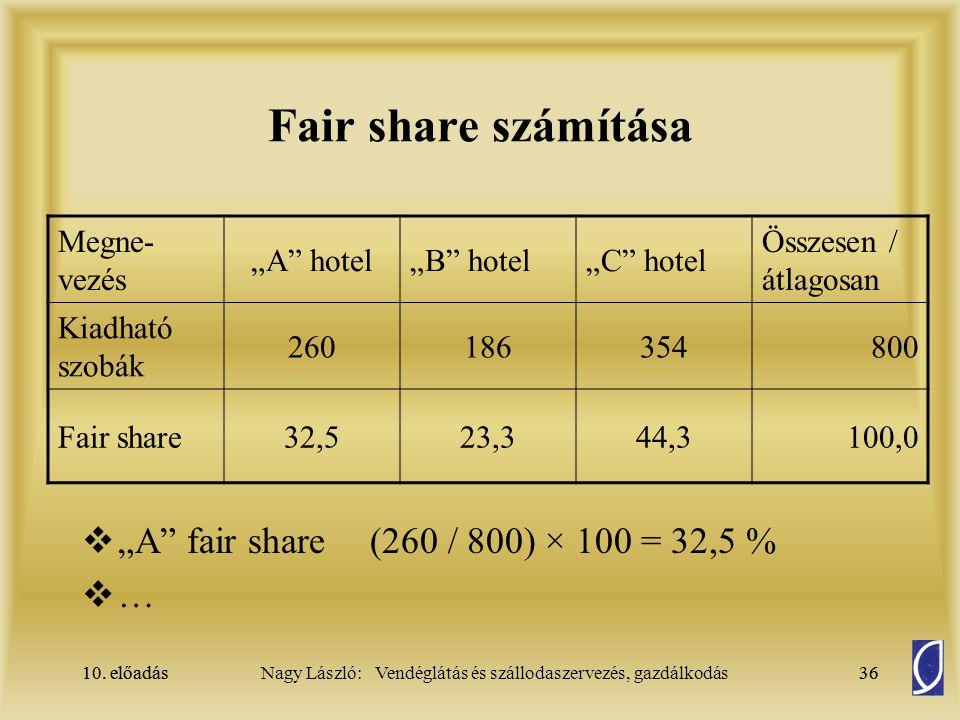 """Fair share számítása """"A fair share (260 / 800) × 100 = 32,5 % …"""