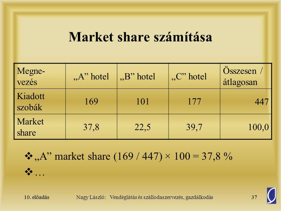 Market share számítása