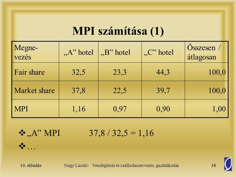 """MPI számítása (1) """"A MPI 37,8 / 32,5 = 1,16 … Megne- vezés """"A hotel"""