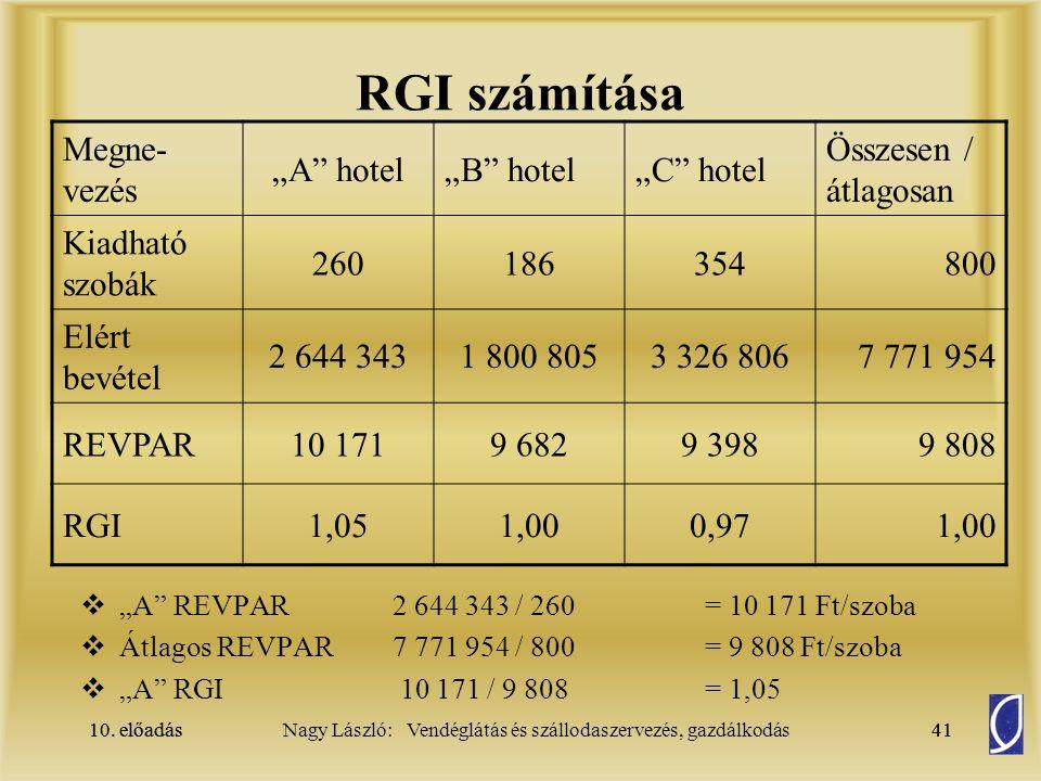 """RGI számítása Megne-vezés """"A hotel """"B hotel """"C hotel"""