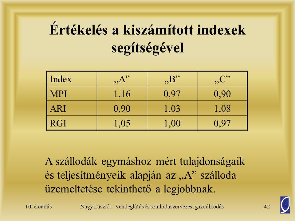 Értékelés a kiszámított indexek segítségével