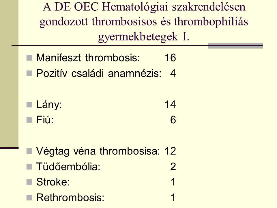 A DE OEC Hematológiai szakrendelésen gondozott thrombosisos és thrombophiliás gyermekbetegek I.