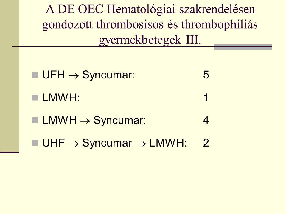A DE OEC Hematológiai szakrendelésen gondozott thrombosisos és thrombophiliás gyermekbetegek III.