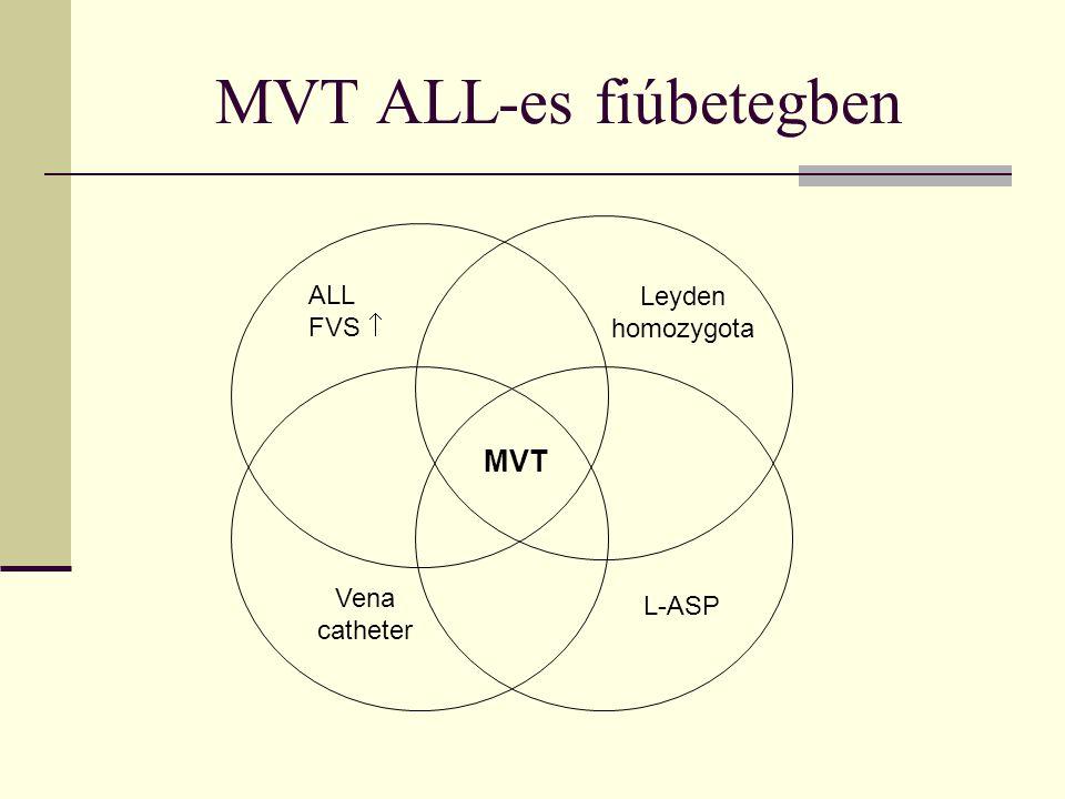 MVT ALL-es fiúbetegben