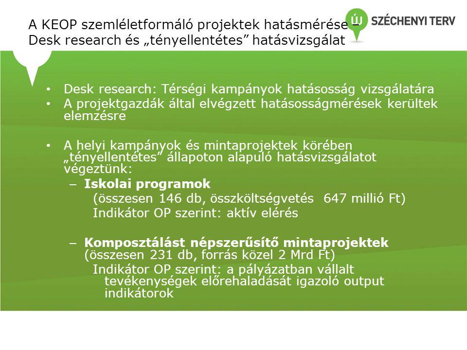 """A KEOP szemléletformáló projektek hatásmérése – Desk research és """"tényellentétes hatásvizsgálat"""