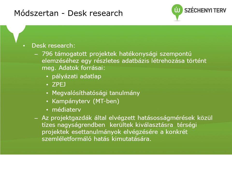 Módszertan - Desk research