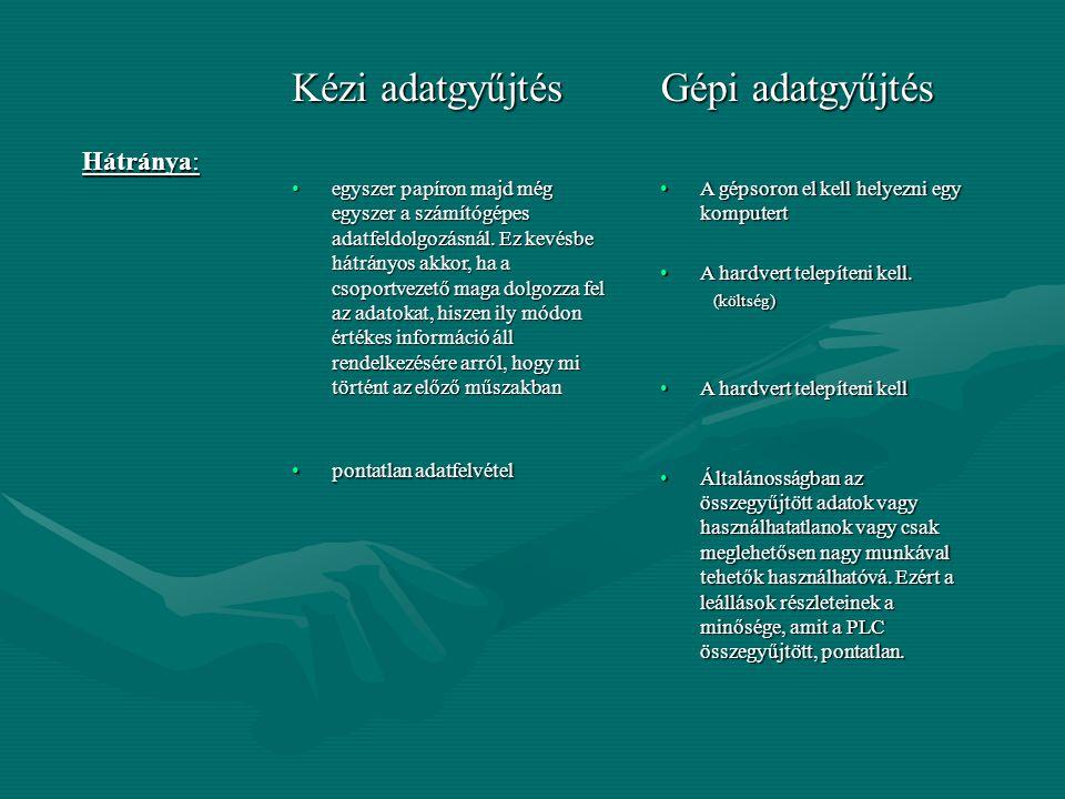 Kézi adatgyűjtés Gépi adatgyűjtés Hátránya:
