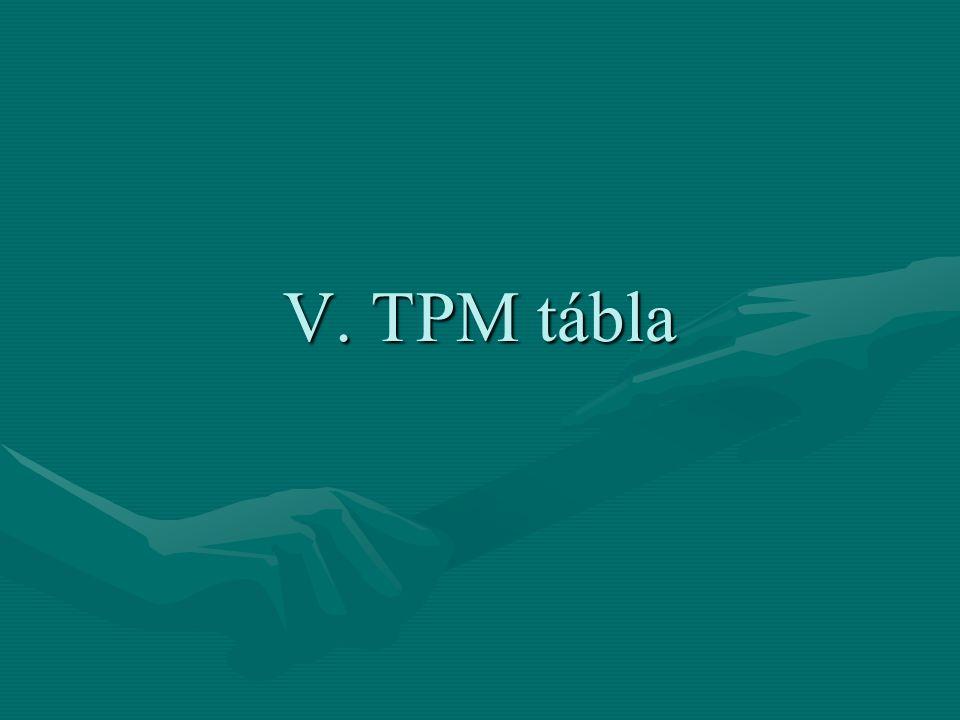 V. TPM tábla