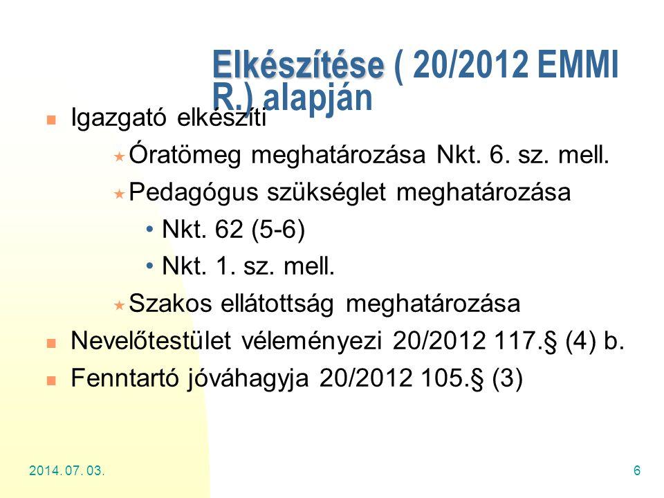 Elkészítése ( 20/2012 EMMI R.) alapján