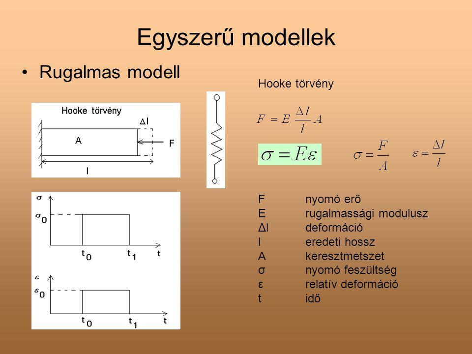 Egyszerű modellek Rugalmas modell Hooke törvény F nyomó erő