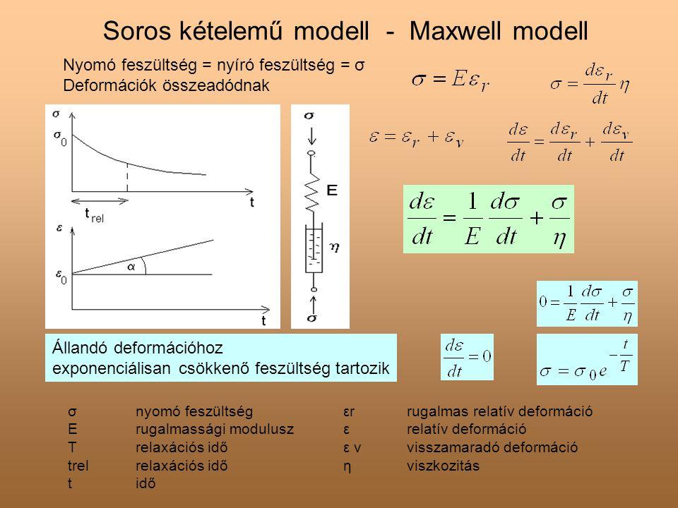 Soros kételemű modell - Maxwell modell