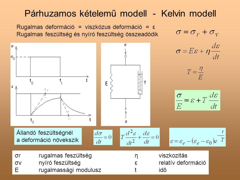 Párhuzamos kételemű modell - Kelvin modell